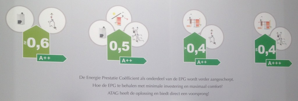 ATAG schema EPC groot